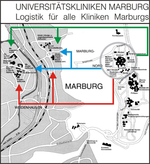 Universität Marburg Logistik